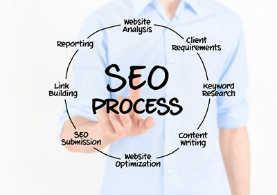Search-Engine-Optimization-Bellevue-WA